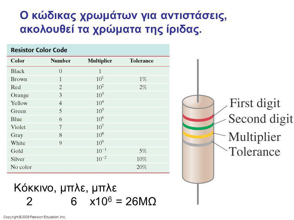 Ο κώδικας χρωμάτων για αντιστάσεις, ακολουθεί τα χρώματα της ίριδας.