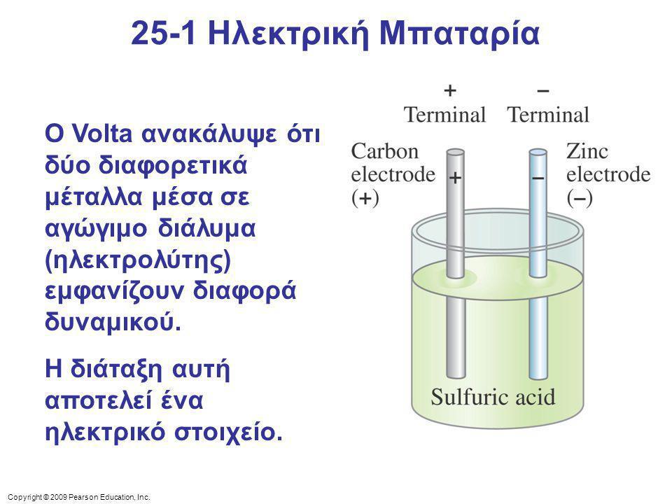 25-1 Ηλεκτρική Μπαταρία Ο Volta ανακάλυψε ότι δύο διαφορετικά μέταλλα μέσα σε αγώγιμο διάλυμα (ηλεκτρολύτης) εμφανίζουν διαφορά δυναμικού.