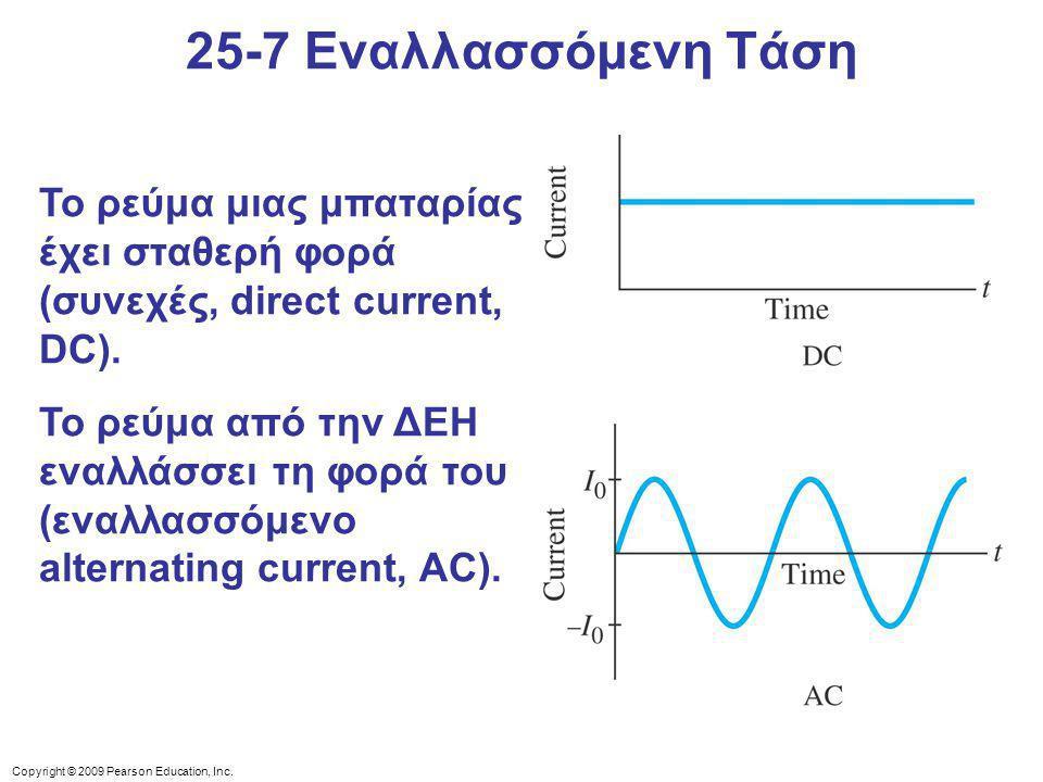 25-7 Εναλλασσόμενη Τάση Το ρεύμα μιας μπαταρίας έχει σταθερή φορά (συνεχές, direct current, DC).