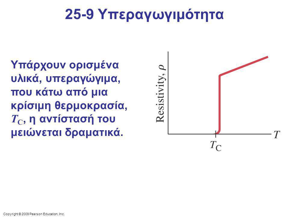 25-9 Υπεραγωγιμότητα Υπάρχουν ορισμένα υλικά, υπεραγώγιμα, που κάτω από μια κρίσιμη θερμοκρασία, TC, η αντίστασή του μειώνεται δραματικά.