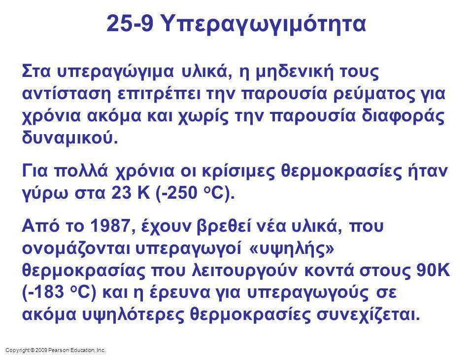 25-9 Υπεραγωγιμότητα