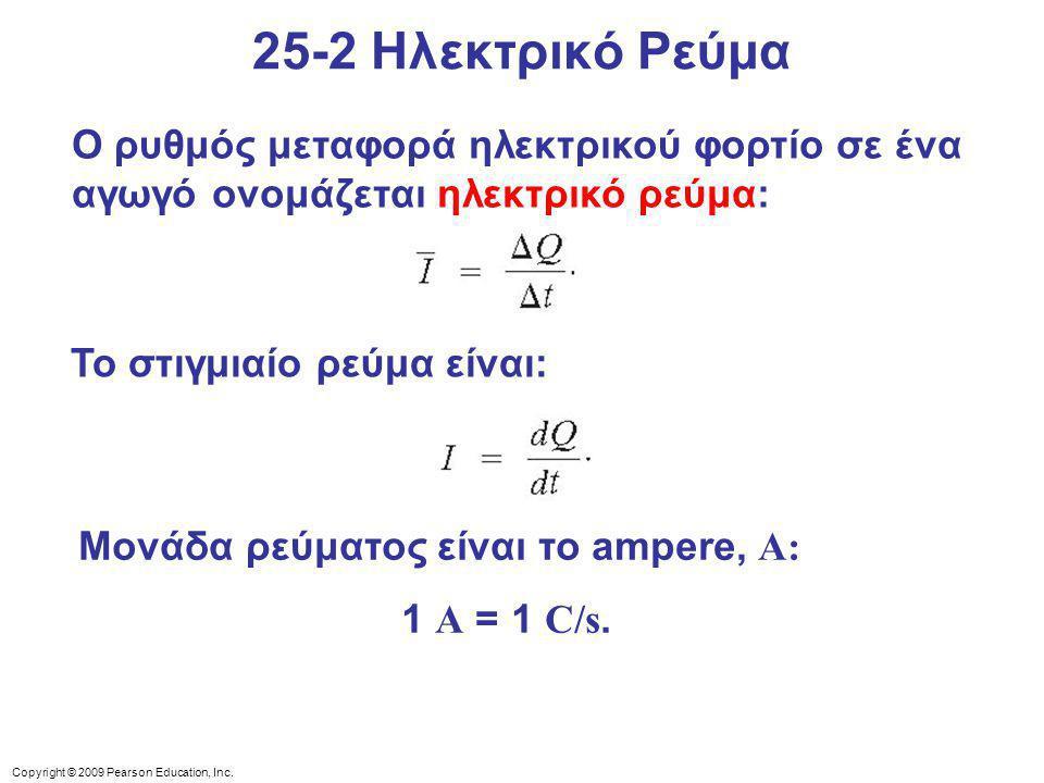 Μονάδα ρεύματος είναι το ampere, A: