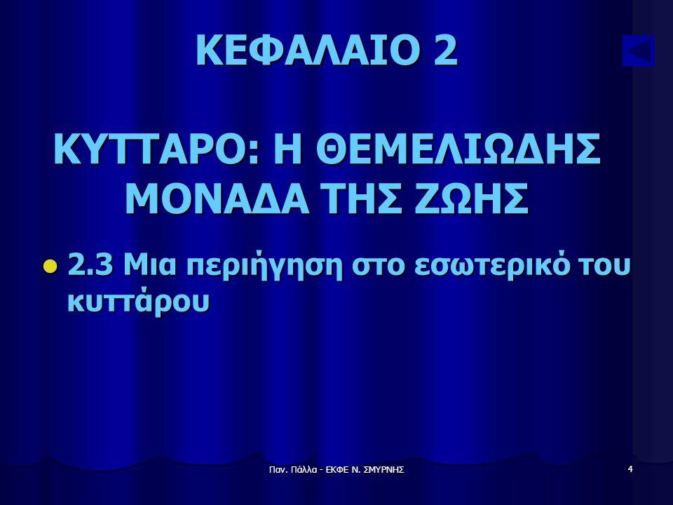 ΚΕΦΑΛΑΙΟ 2 ΚΥΤΤΑΡΟ: Η ΘΕΜΕΛΙΩΔΗΣ ΜΟΝΑΔΑ ΤΗΣ ΖΩΗΣ