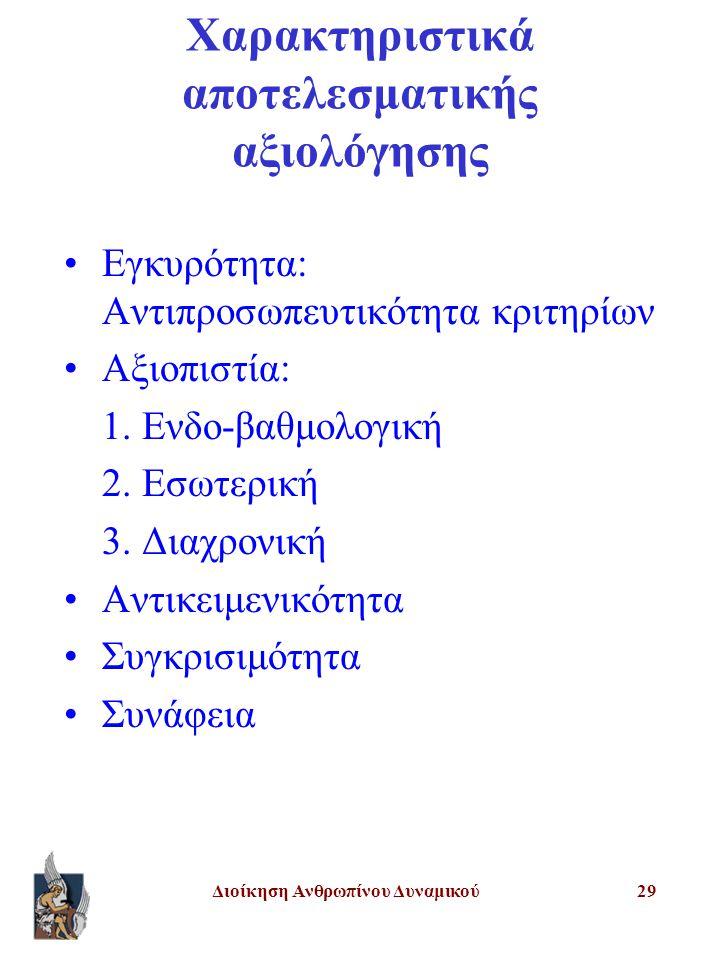 Χαρακτηριστικά αποτελεσματικής αξιολόγησης