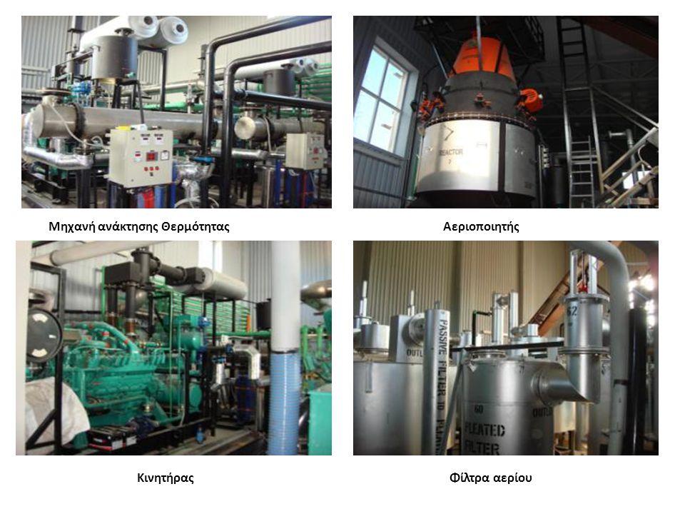 Κινητήρας Φίλτρα αερίου