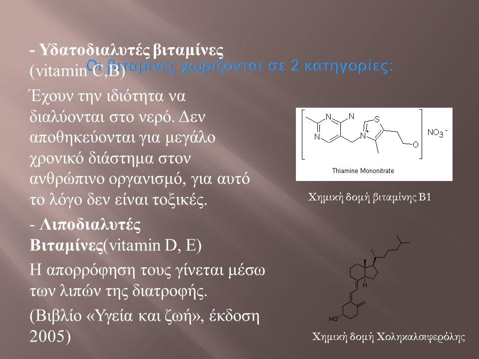 Οι βιταμίνες χωρίζονται σε 2 κατηγορίες: