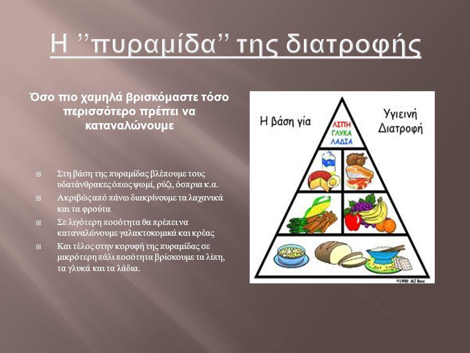 H ''πυραμίδα'' της διατροφής