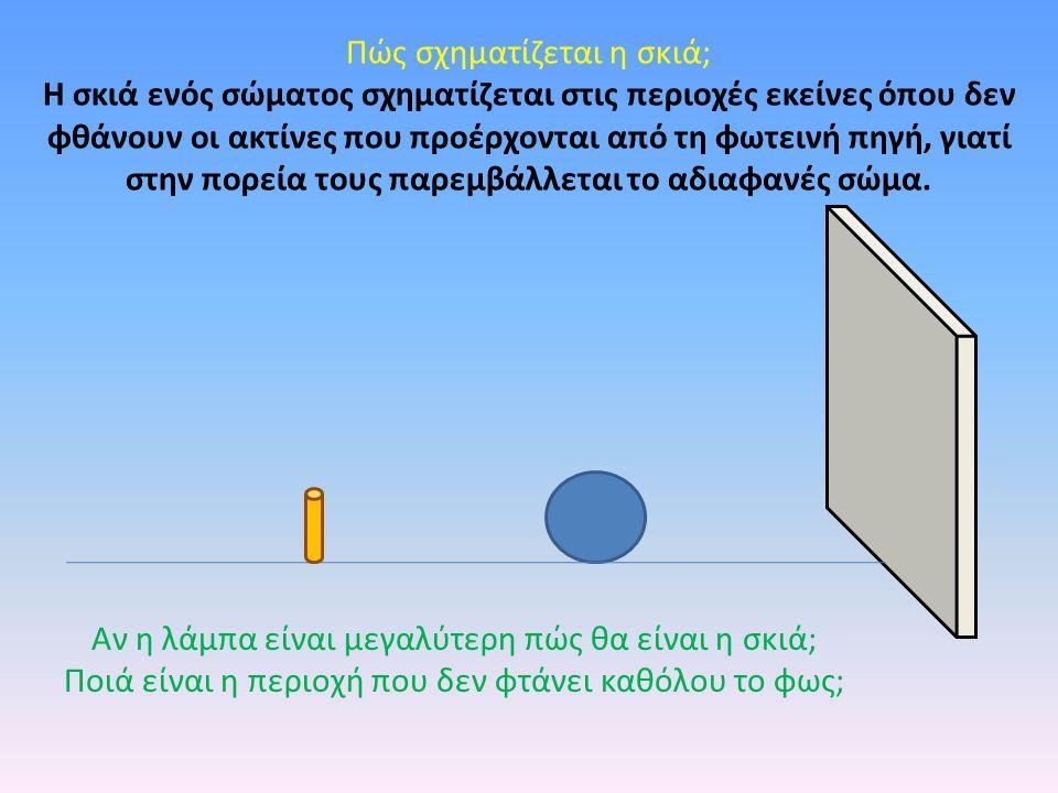 Πώς σχηματίζεται η σκιά;