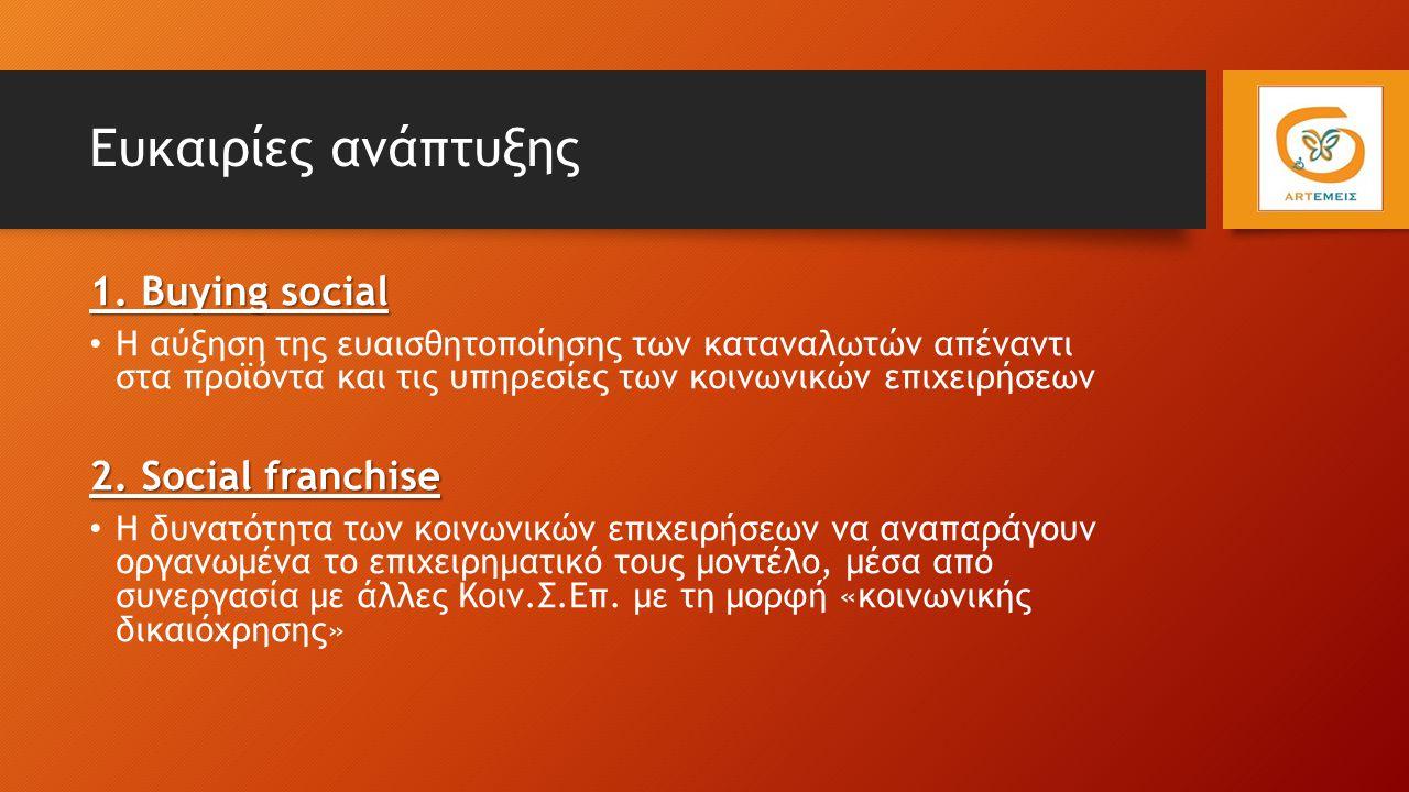 Ευκαιρίες ανάπτυξης 1. Buying social 2. Social franchise