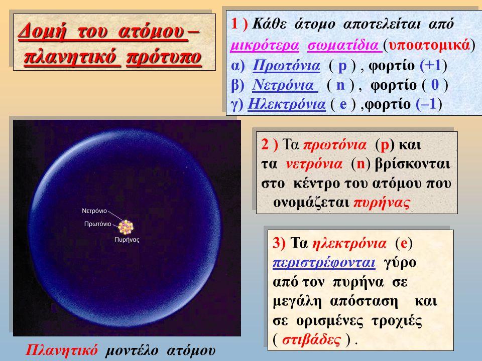 Δομή του ατόμου – πλανητικό πρότυπο