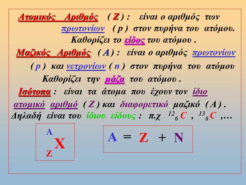 Α Ζ A = Z + N X Ατομικός Αριθμός ( Ζ ) : είναι ο αριθμός των