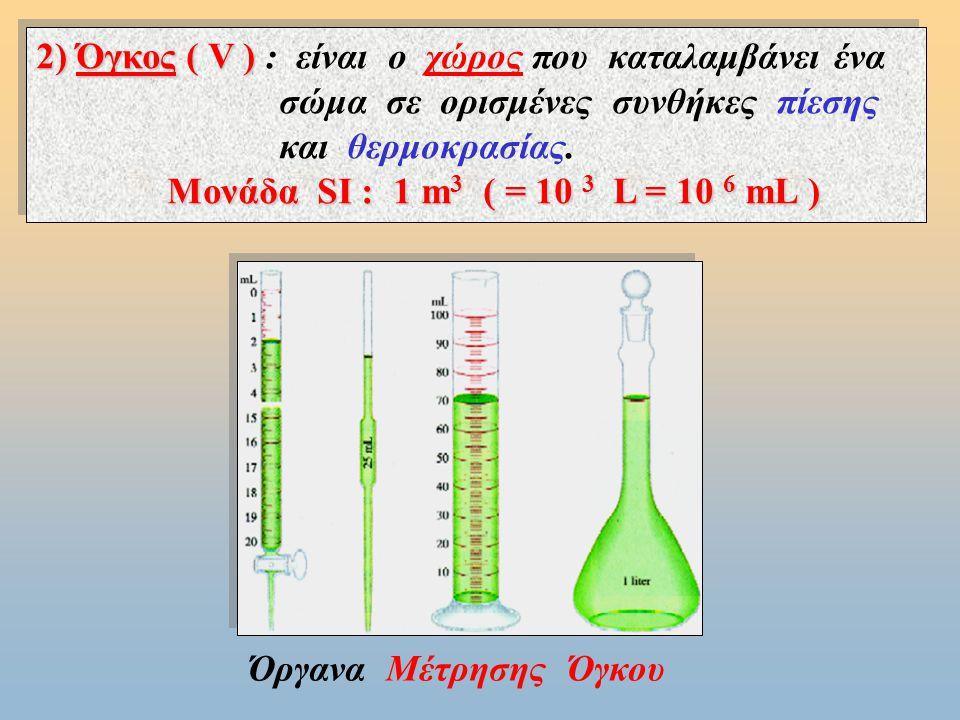 2) Όγκος ( V ) : είναι ο χώρος που καταλαμβάνει ένα