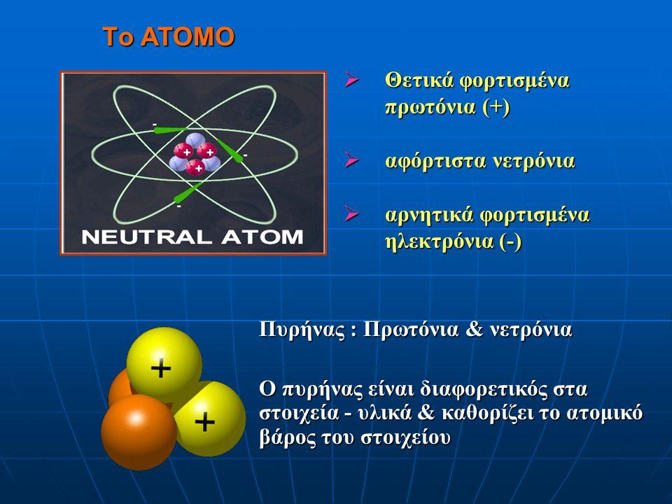 Tο ΑΤΟΜΟ Θετικά φορτισμένα πρωτόνια (+) αφόρτιστα νετρόνια