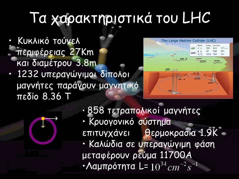 Τα χαρακτηριστικά του LHC