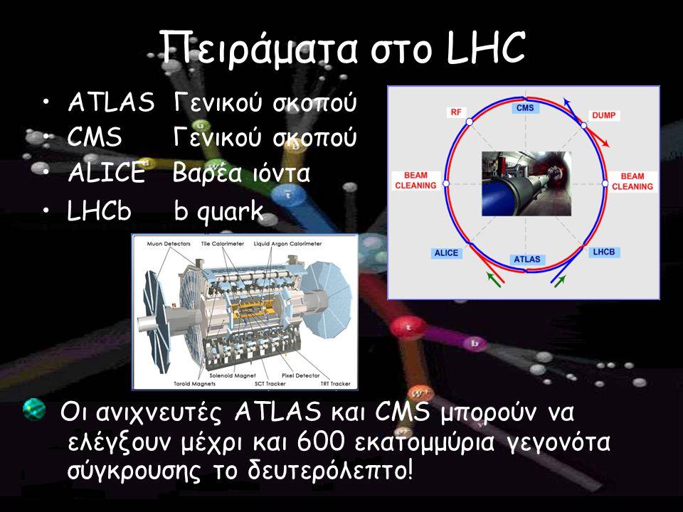 Πειράματα στο LHC ATLAS Γενικού σκοπού. CMS Γενικού σκοπού. ALICE Βαρέα ιόντα. LHCb b quark.
