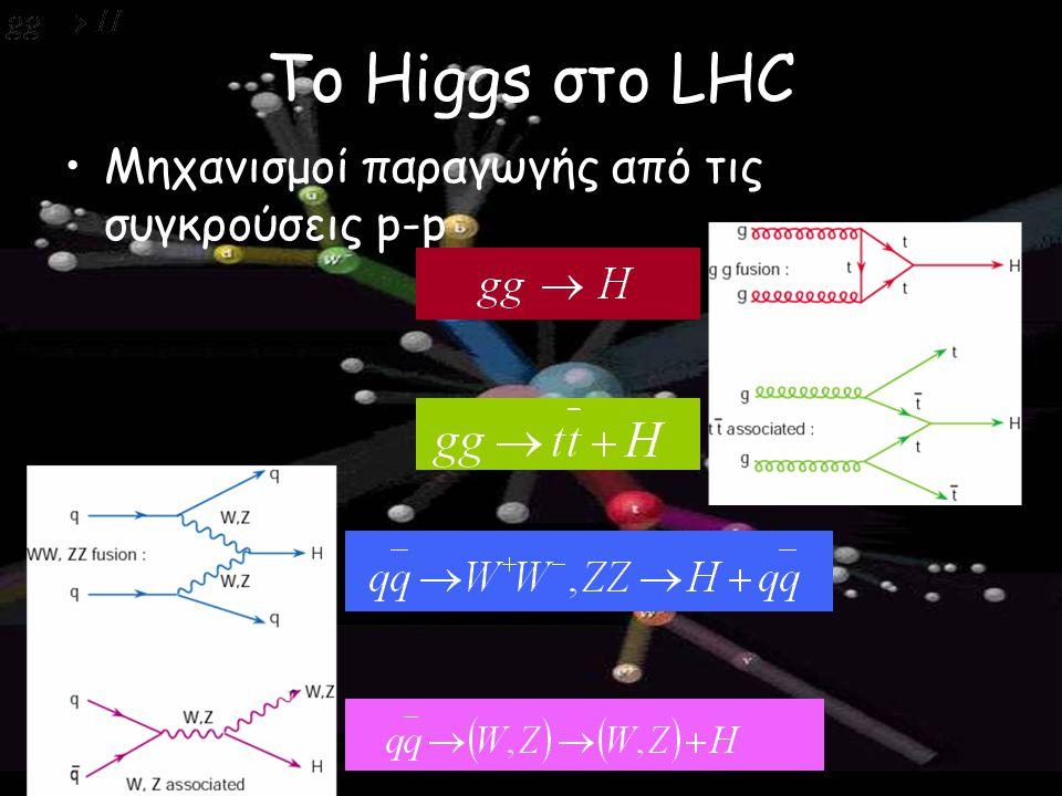 Το Higgs στο LHC Μηχανισμοί παραγωγής από τις συγκρούσεις p-p