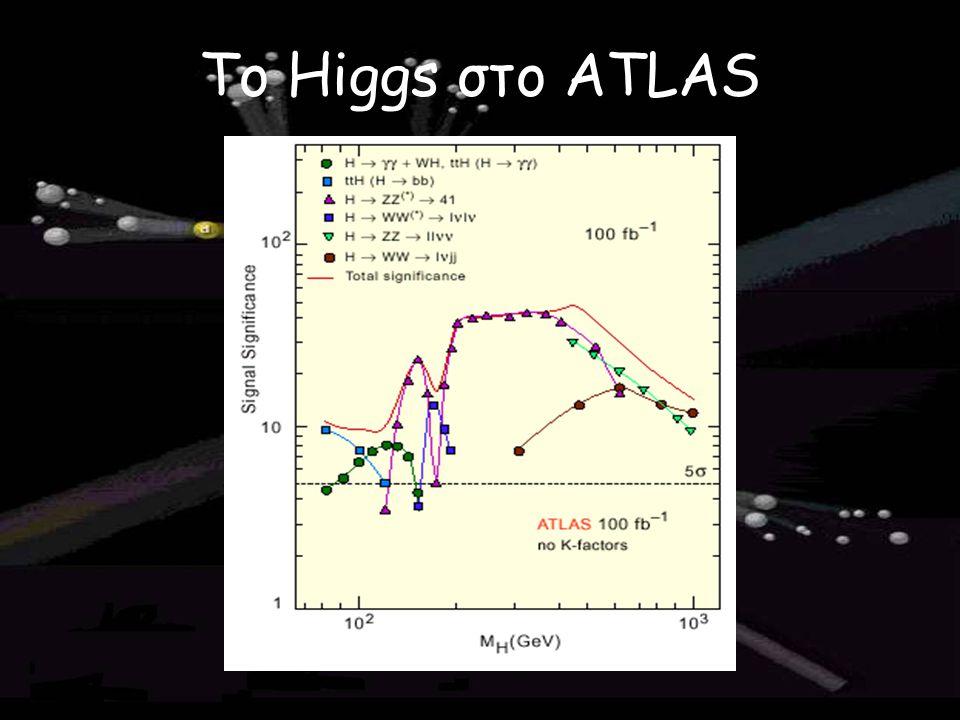 Το Higgs στο ATLAS