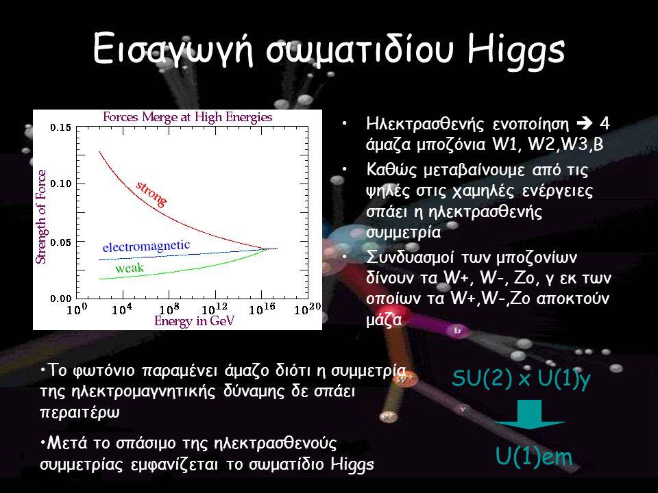 Εισαγωγή σωματιδίου Higgs