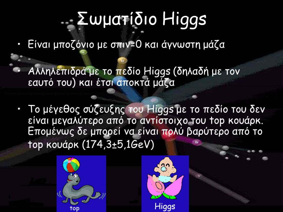 Σωματίδιο Higgs Είναι μποζόνιο με σπιν=0 και άγνωστη μάζα