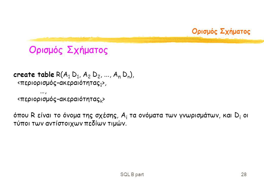 Ορισμός Σχήματος Ορισμός Σχήματος