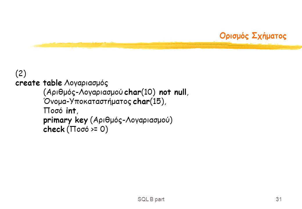 create table Λογαριασμός (Αριθμός-Λογαριασμού char(10) not null,