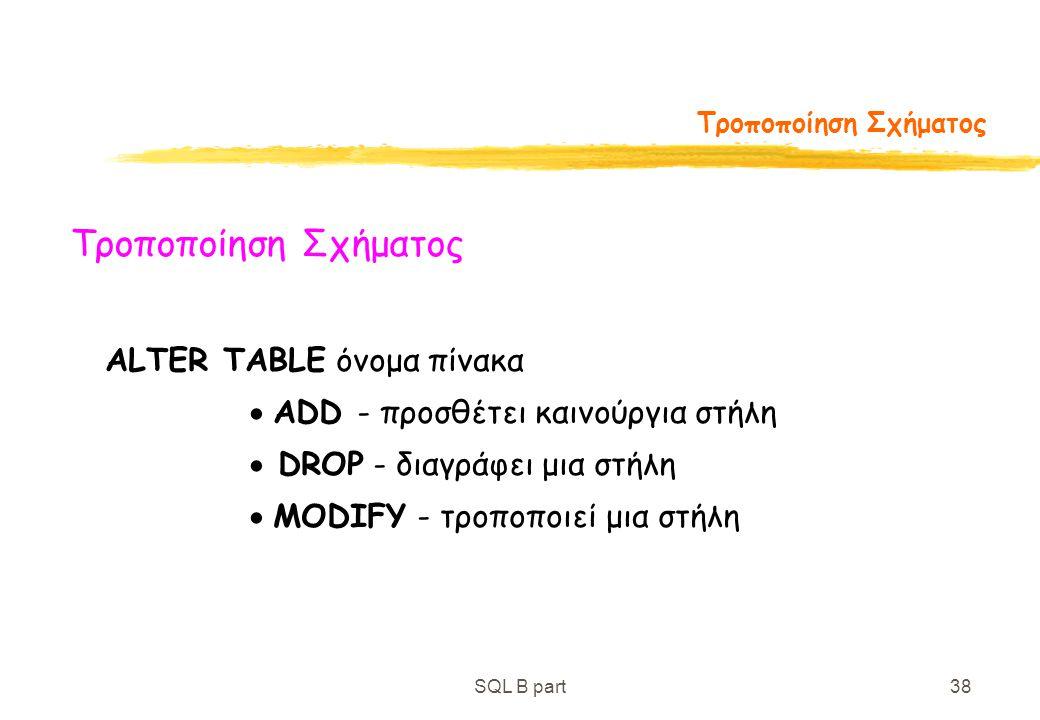 Τροποποίηση Σχήματος ALTER TABLE όνομα πίνακα