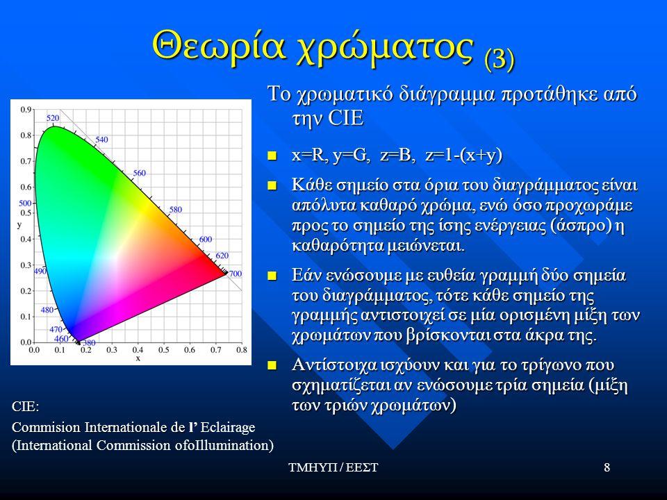 Θεωρία χρώματος (3) Το χρωματικό διάγραμμα προτάθηκε από την CIE