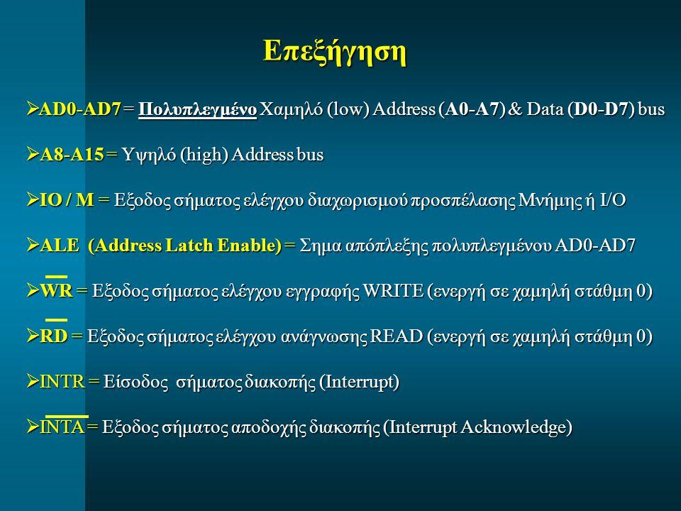 Επεξήγηση AD0-AD7 = Πολυπλεγμένο Χαμηλό (low) Address (Α0-Α7) & Data (D0-D7) bus. A8-A15 = Υψηλό (high) Address bus.