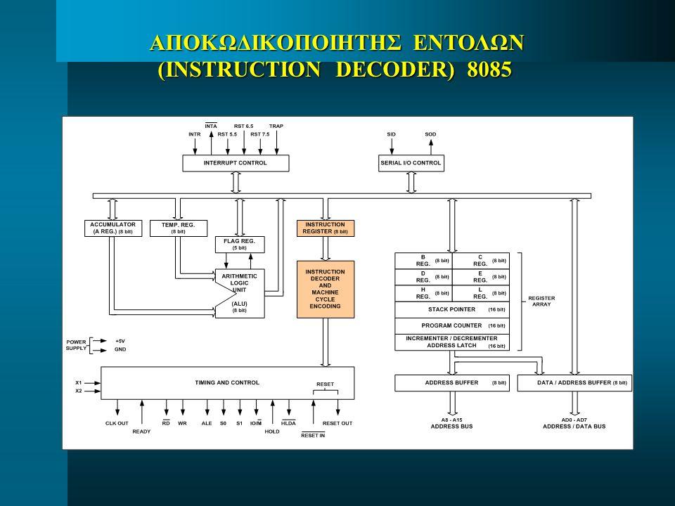 ΑΠΟΚΩΔΙΚΟΠΟΙΗΤΗΣ ΕΝΤΟΛΩΝ (INSTRUCTION DECODER) 8085