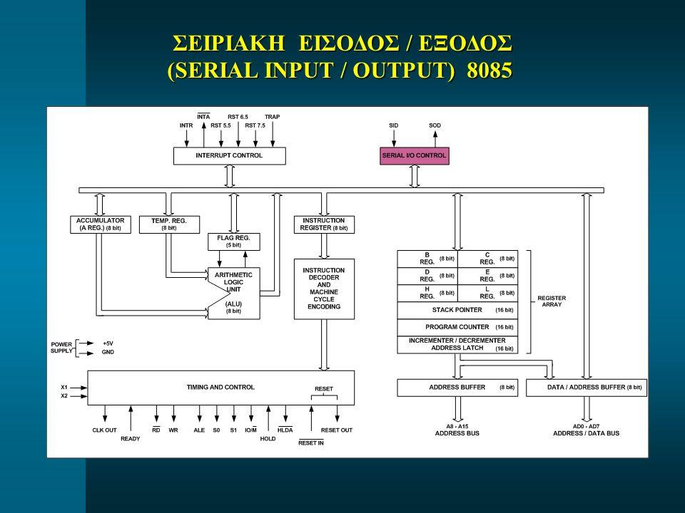 ΣΕΙΡΙΑΚΗ ΕΙΣΟΔΟΣ / ΕΞΟΔΟΣ (SERIAL INPUT / OUTPUT) 8085
