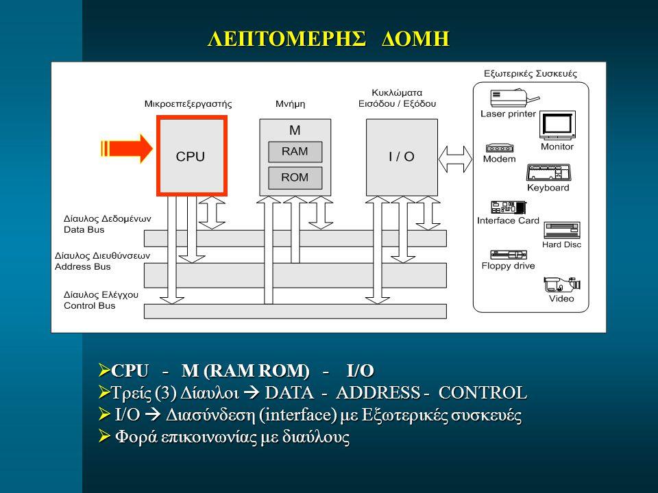 ΛΕΠΤΟΜΕΡΗΣ ΔΟΜΗ CPU - M (RAM ROM) - I/O