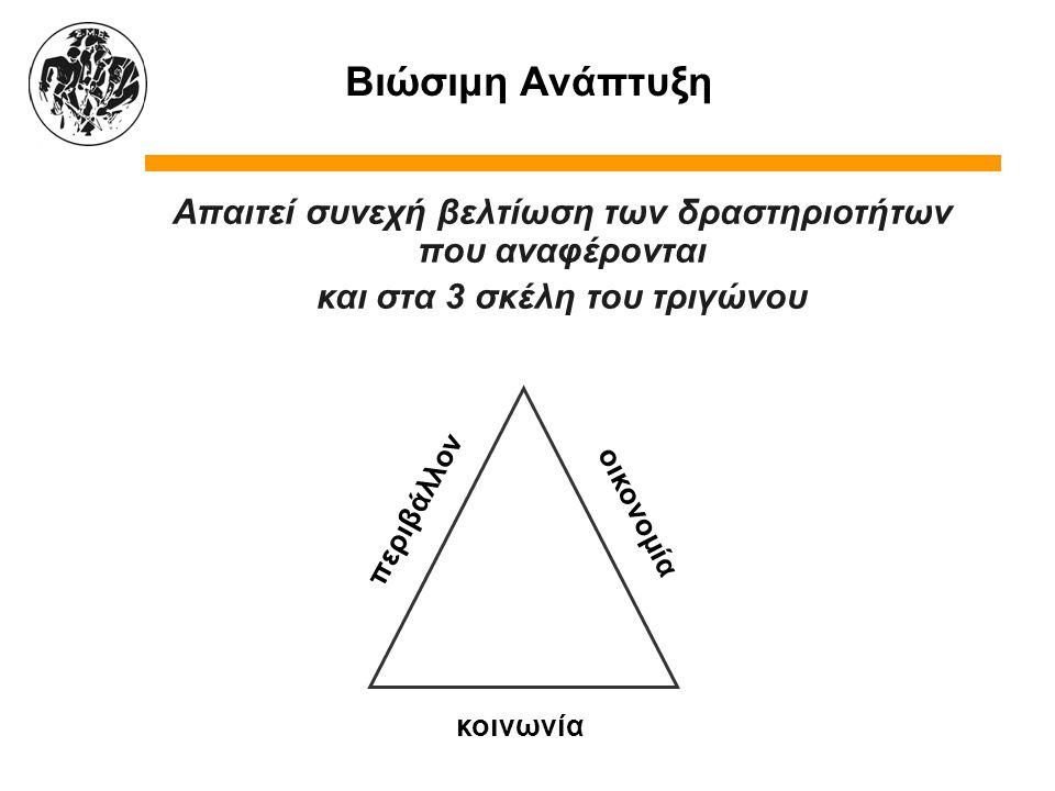 Βιώσιμη Ανάπτυξη Απαιτεί συνεχή βελτίωση των δραστηριοτήτων που αναφέρονται. και στα 3 σκέλη του τριγώνου.
