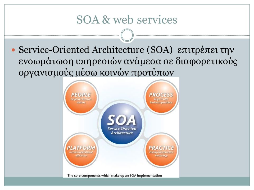 SOA & web services Service-Oriented Architecture (SOA) επιτρέπει την ενσωμάτωση υπηρεσιών ανάμεσα σε διαφορετικούς οργανισμούς μέσω κοινών προτύπων.