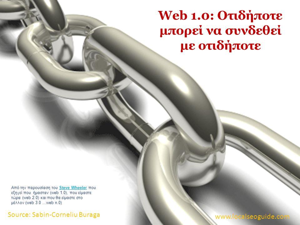 Web 1.0: Οτιδήποτε μπορεί να συνδεθεί με οτιδήποτε