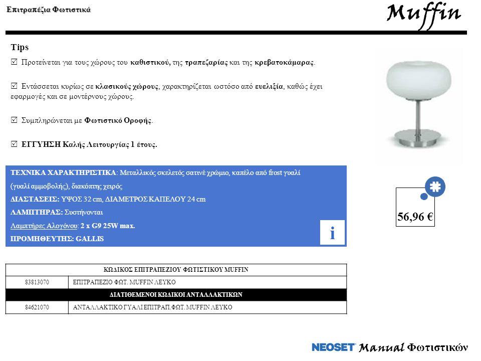 Muffin i 56,96 € Manual Φωτιστικών Tips Επιτραπέζια Φωτιστικά