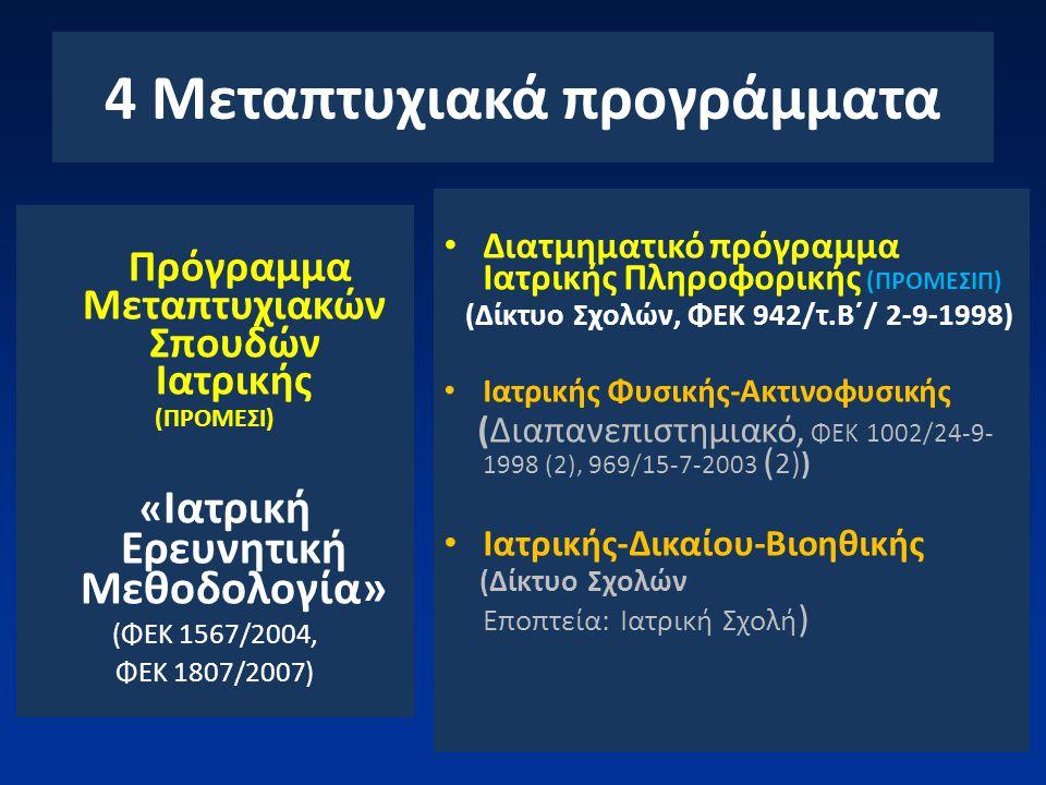 4 Μεταπτυχιακά προγράμματα
