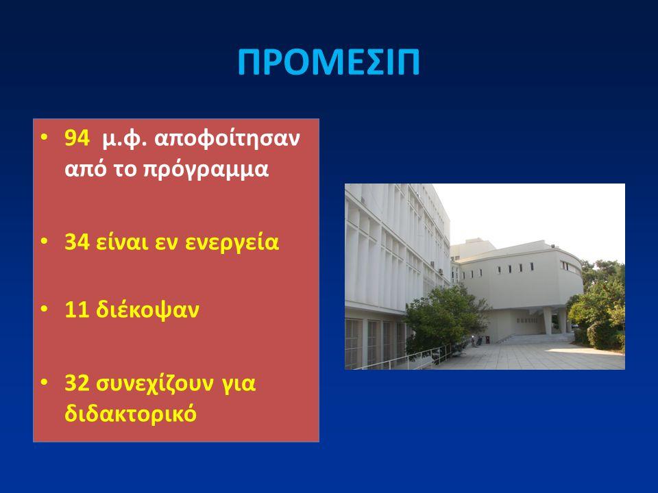 ΠΡΟΜΕΣΙΠ 94 μ.φ. αποφοίτησαν από το πρόγραμμα 34 είναι εν ενεργεία