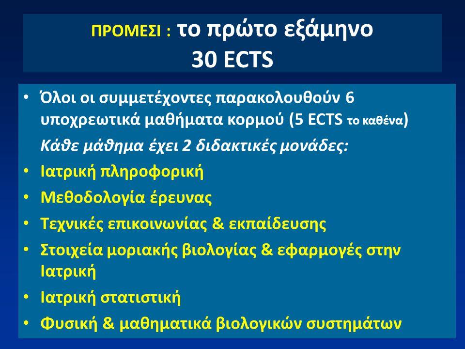 ΠΡΟΜΕΣΙ : το πρώτο εξάμηνο 30 ECTS