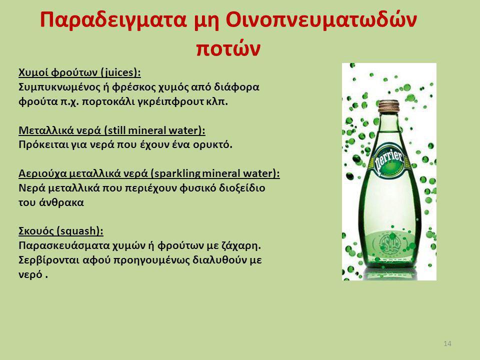 Παραδειγματα μη Οινοπνευματωδών ποτών