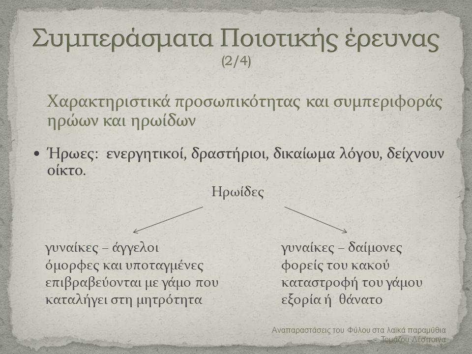 Συμπεράσματα Ποιοτικής έρευνας (2/4)