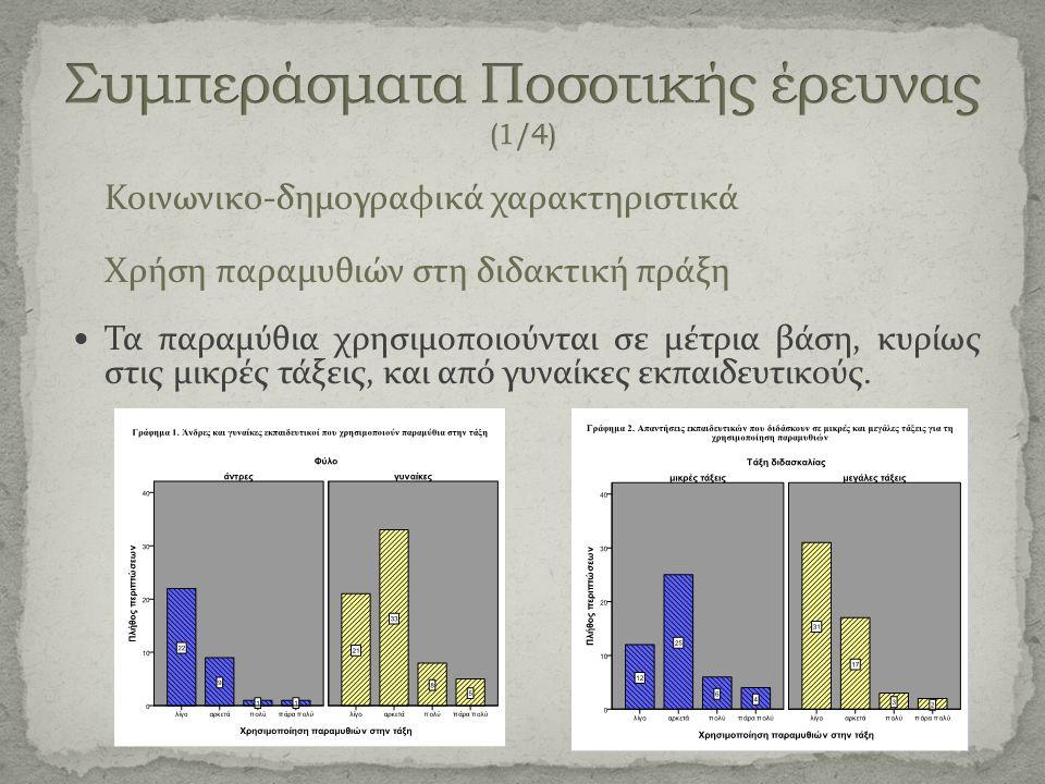 Συμπεράσματα Ποσοτικής έρευνας (1/4)
