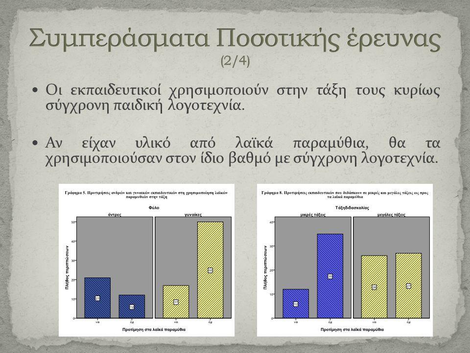 Συμπεράσματα Ποσοτικής έρευνας (2/4)