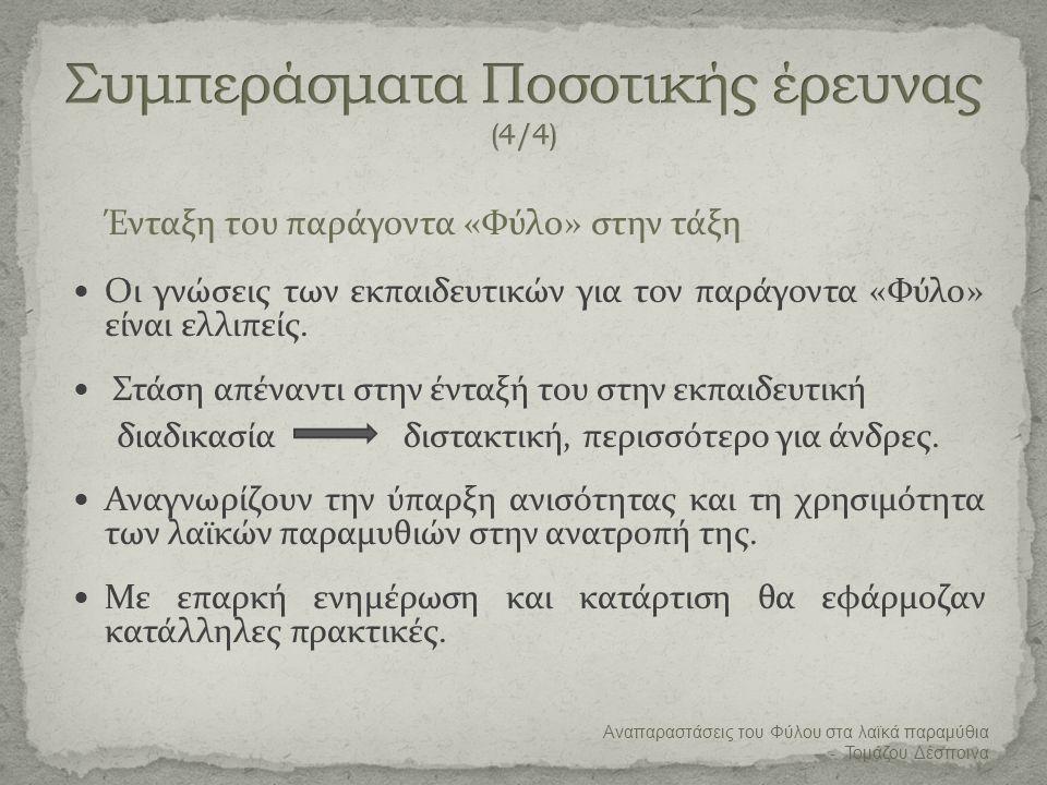 Συμπεράσματα Ποσοτικής έρευνας (4/4)