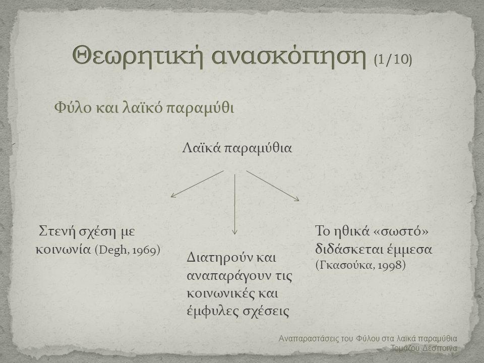 Θεωρητική ανασκόπηση (1/10)
