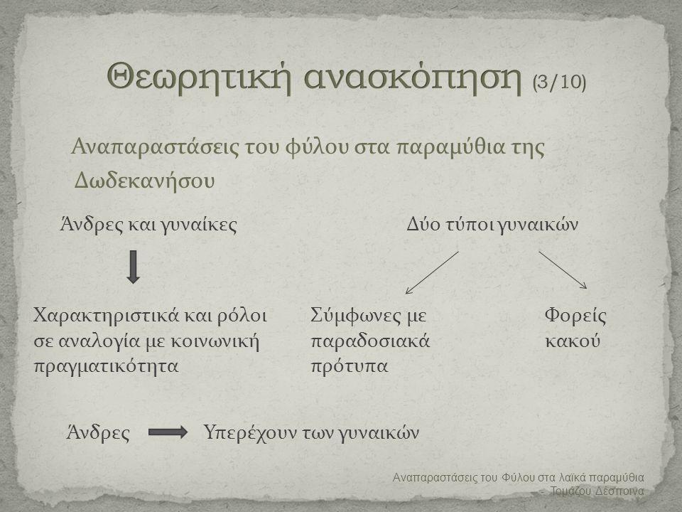 Θεωρητική ανασκόπηση (3/10)