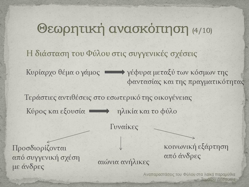Θεωρητική ανασκόπηση (4/10)