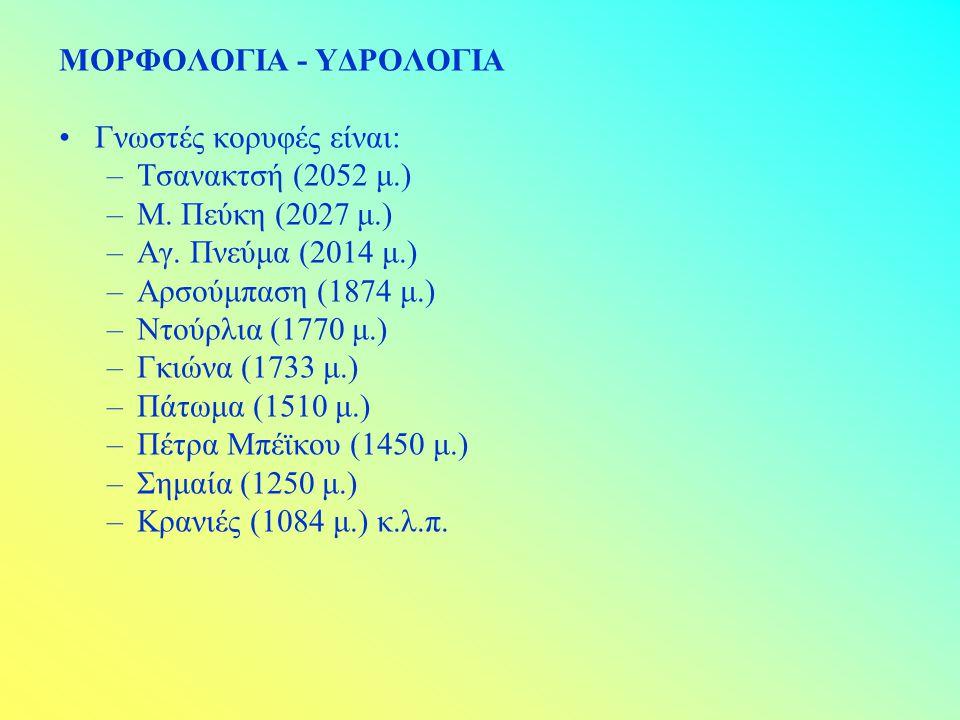 ΜΟΡΦΟΛΟΓΙΑ - ΥΔΡΟΛΟΓΙΑ