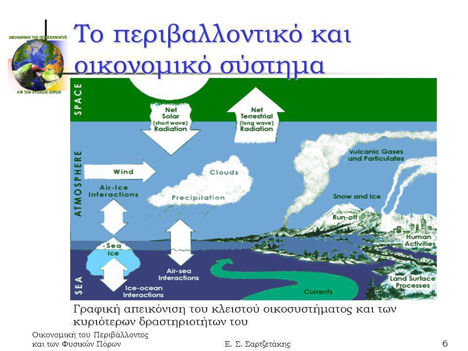 Το περιβαλλοντικό και οικονομικό σύστημα