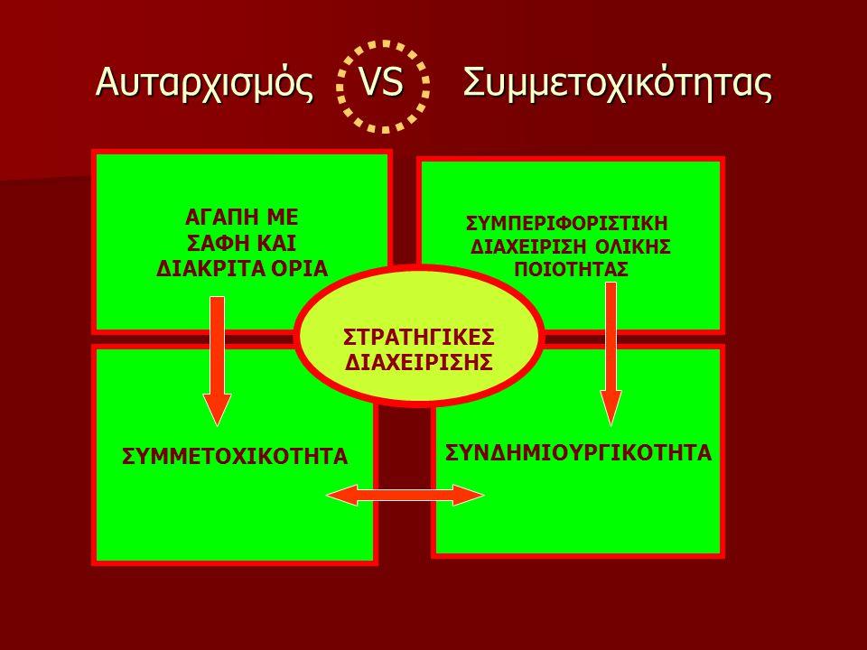 Αυταρχισμός VS Συμμετοχικότητας