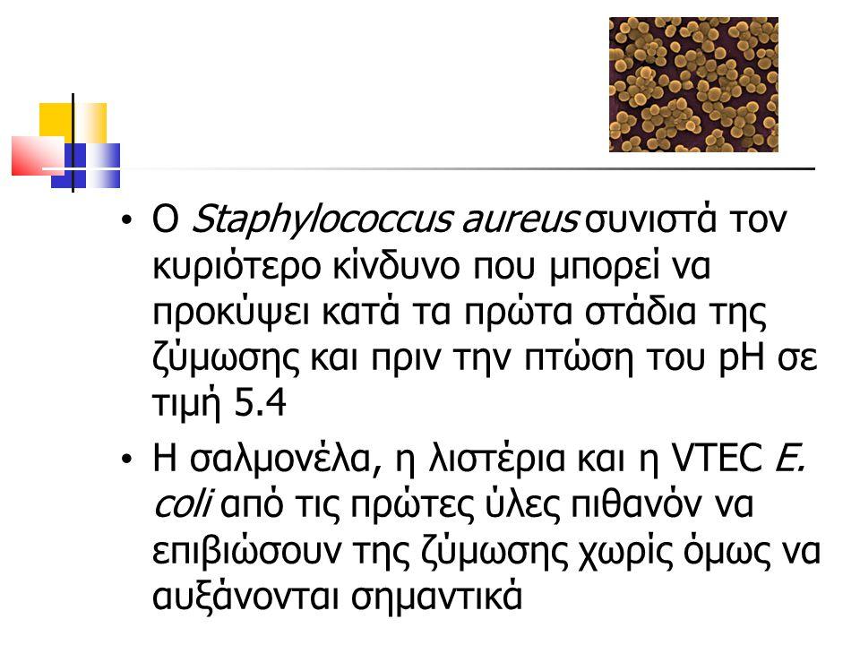 Ο Staphylococcus aureus συνιστά τον κυριότερο κίνδυνο που μπορεί να προκύψει κατά τα πρώτα στάδια της ζύμωσης και πριν την πτώση του pH σε τιμή 5.4